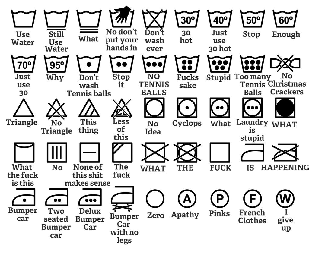 What Do All Those Icons On Your Clothes Label Mean Robert